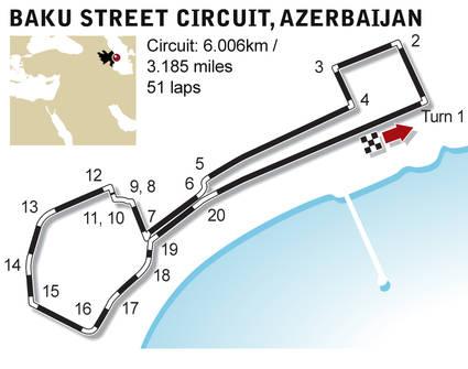 GP de Azebaiyan, el circuito, los neumáticos y los horarios