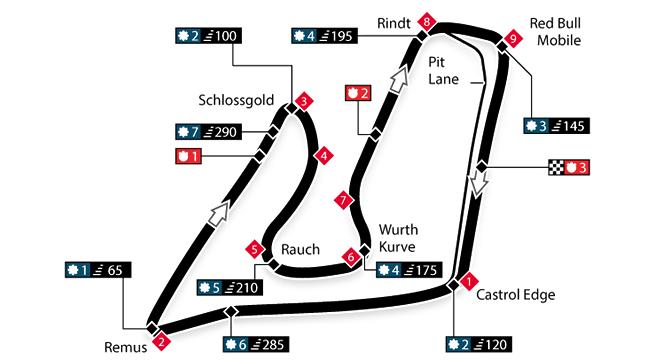 Circuito Kdt Horarios : Circuito kdt horarios sobre ruedas sociedad b a