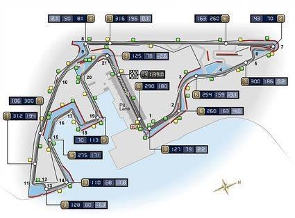 Circuito Yas Marina y horarios