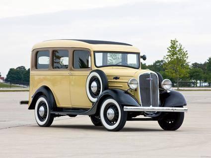 Historia de los Todo Terreno SUV