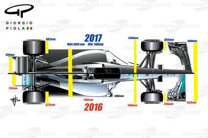Se presentan los equipos de Fórmula 1