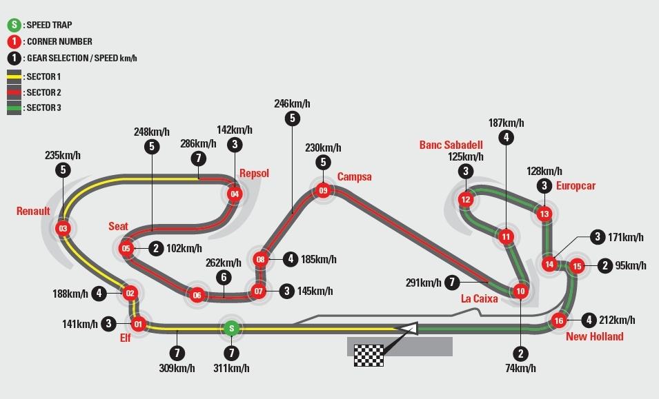 Circuito Montmelo : Gp de españa circuito neumáticos y horarios revista