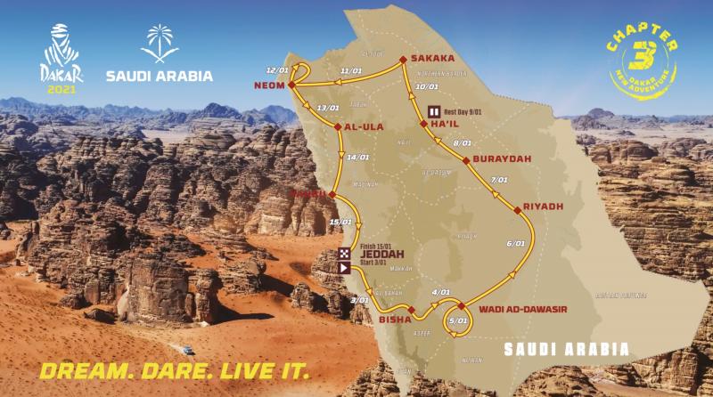 Dakar 2021: todos los detalles