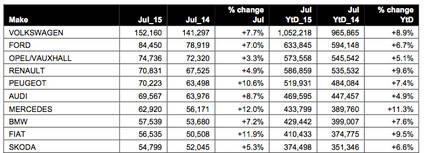Mercado europeo: Irlanda y España a la cabeza en crecimiento