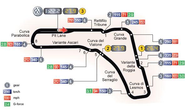 Circuito Kdt Horarios : Circuito y horarios revista de coches