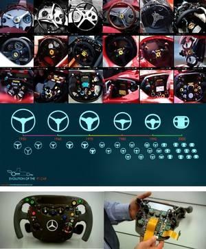 La evolución de los cascos y los volantes de F1